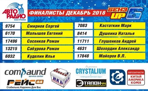 Финалисты акции БензUP 6 - декабрь