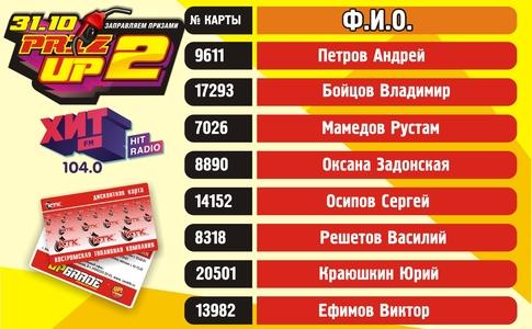 Победители ПризUP2